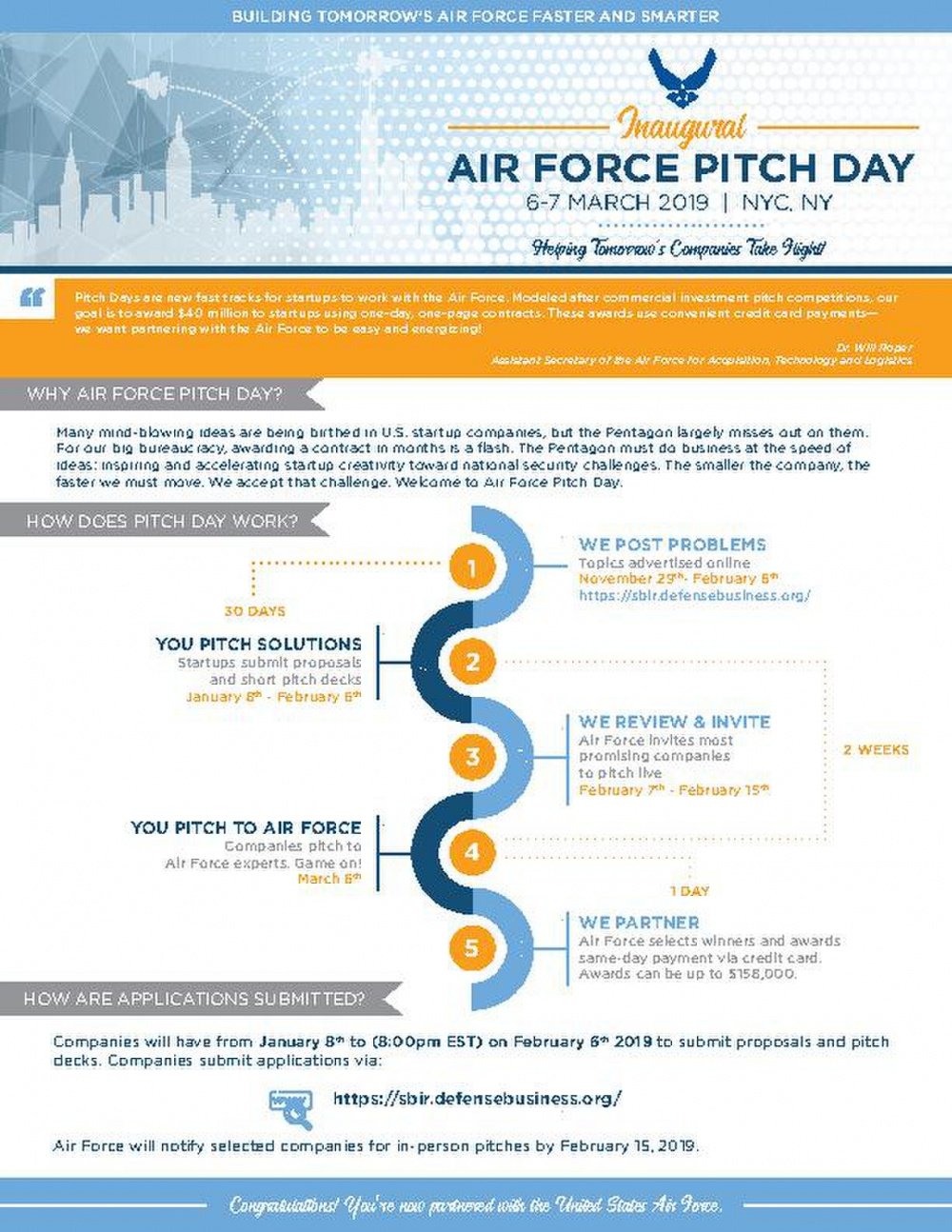 Air Force Pitch Day Infographic