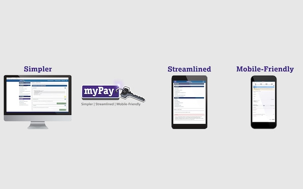 myPay Refresh Facebook 150 Degree Graphic