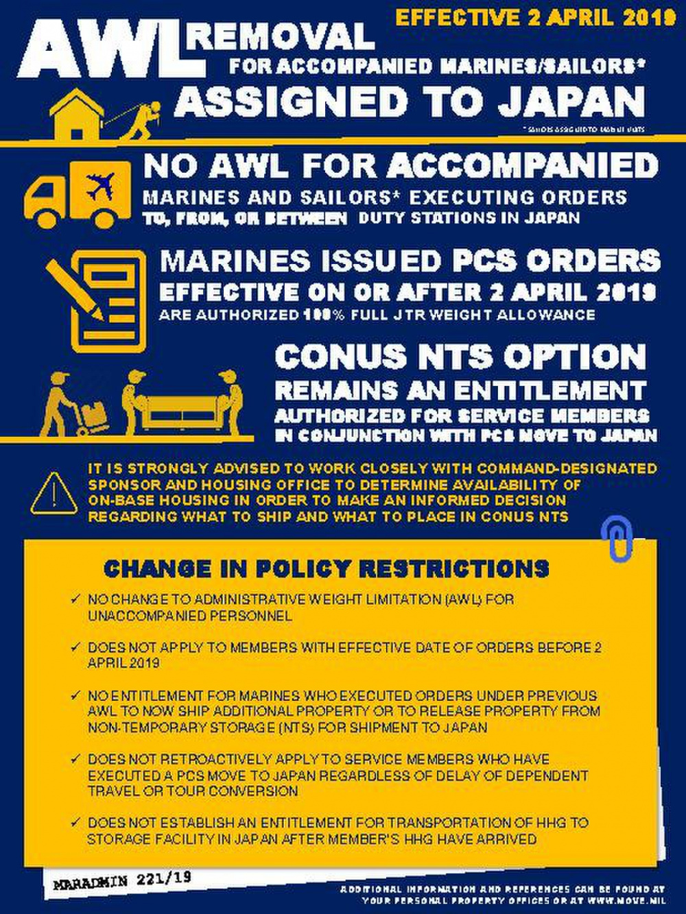 Infographic: Administrative Weight Limitation Removal for accompanied Marines and Sailors assigned to Japan