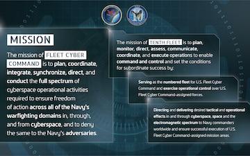 U.S. Fleet Cyber Command Mission Statement