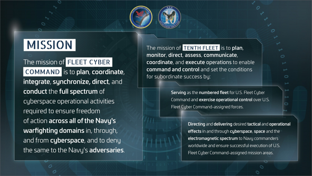 U.S. Fleet Cyber Command Mission Statement