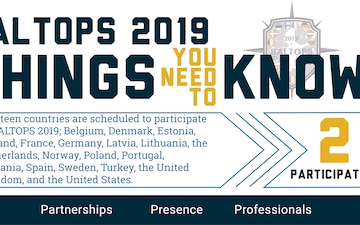 5 Things to Know about BALTOPS 2019 - 2
