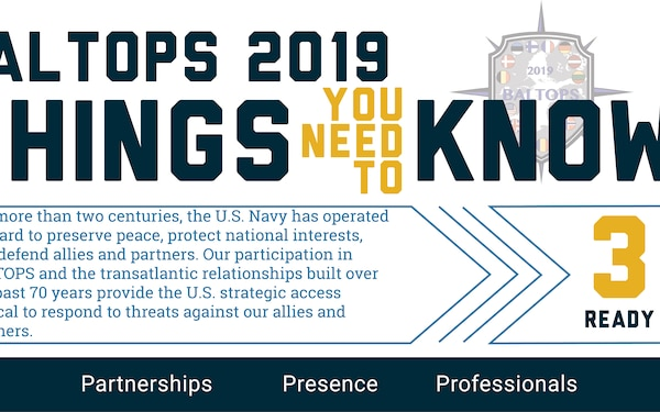 5 Things to Know about BALTOPS 2019 - 3