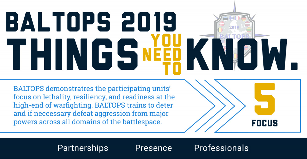 5 Things to Know about BALTOPS 2019 - 5