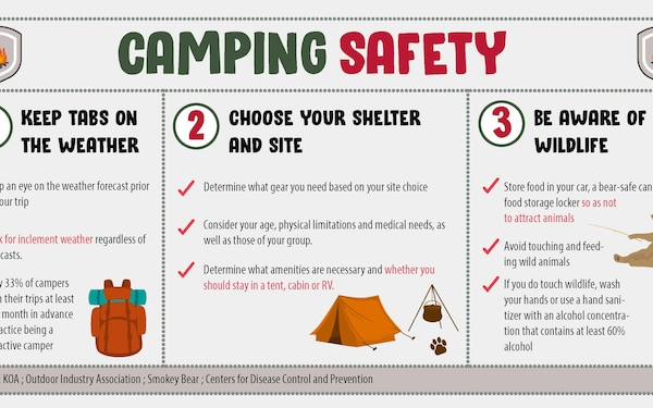 Camping Safety