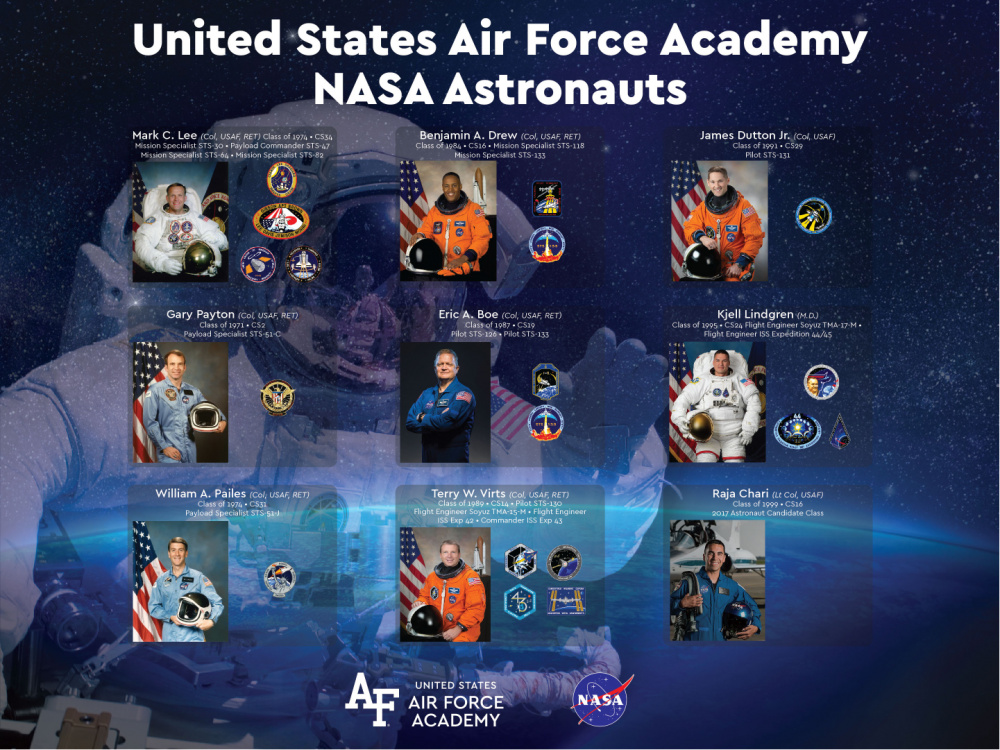 United States Air Force Academy Astronauts
