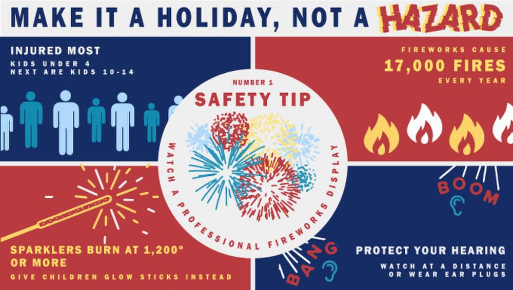 Make it a holiday, not a hazard