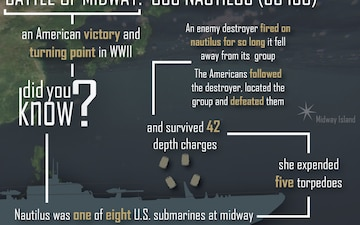 USS Nautilus Battle of Midway Trivia