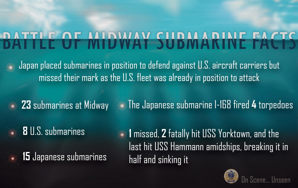 Battle of Midway Submarine Trivia