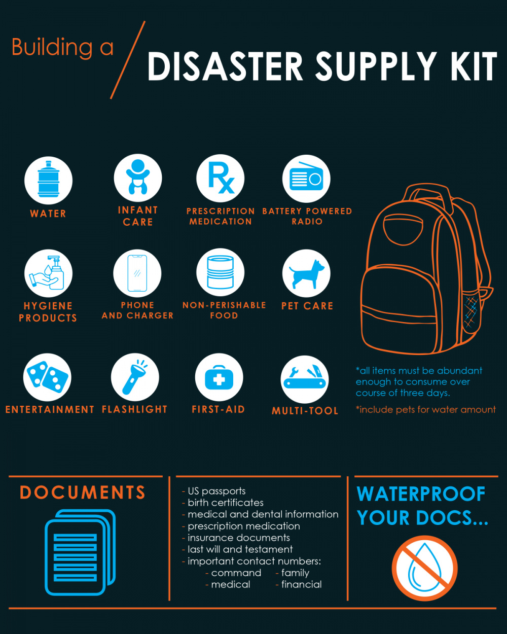 Disaster Supply Kit Infographic