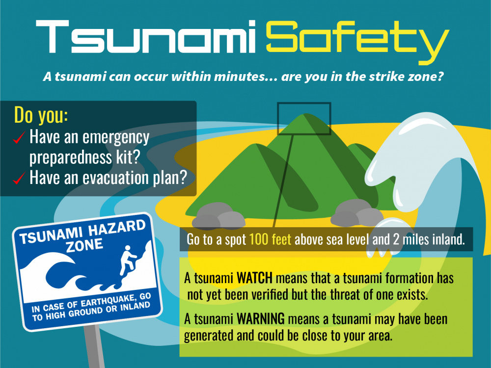 Tsunami Safety