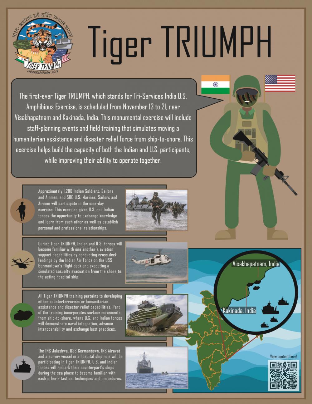 Tiger TRIUMPH Infographic