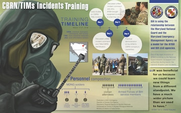 CBRN/TIMs response training