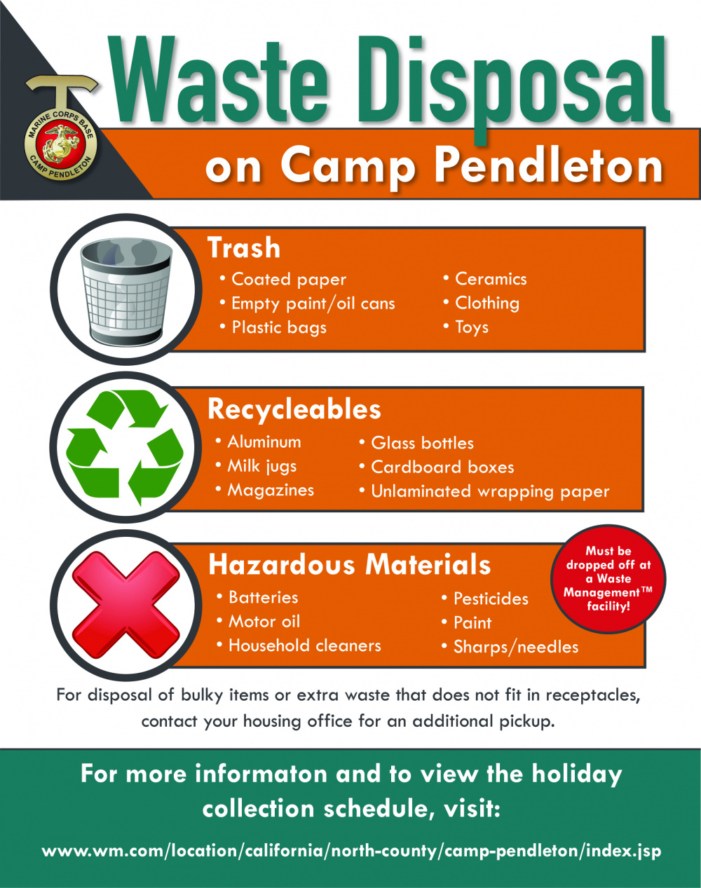 Waste Disposal on Camp Pendleton