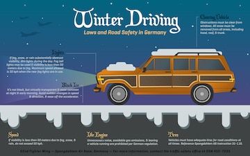 Winter Driving laws and road safety in Germany
