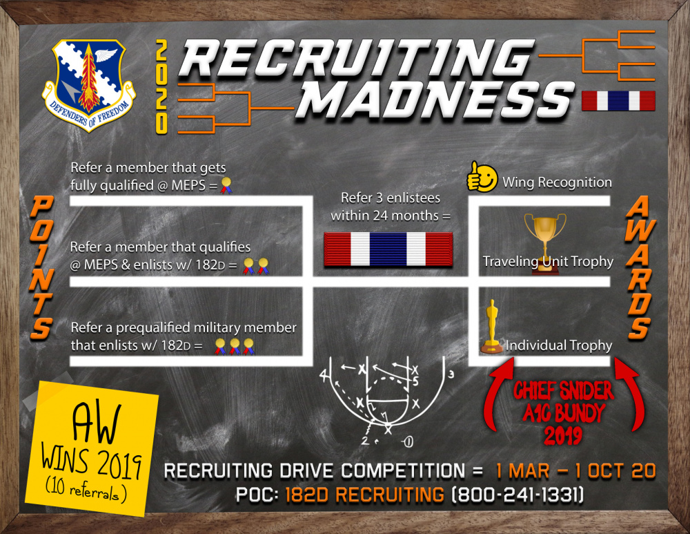 Recruiting Madness 2020 promotional poster