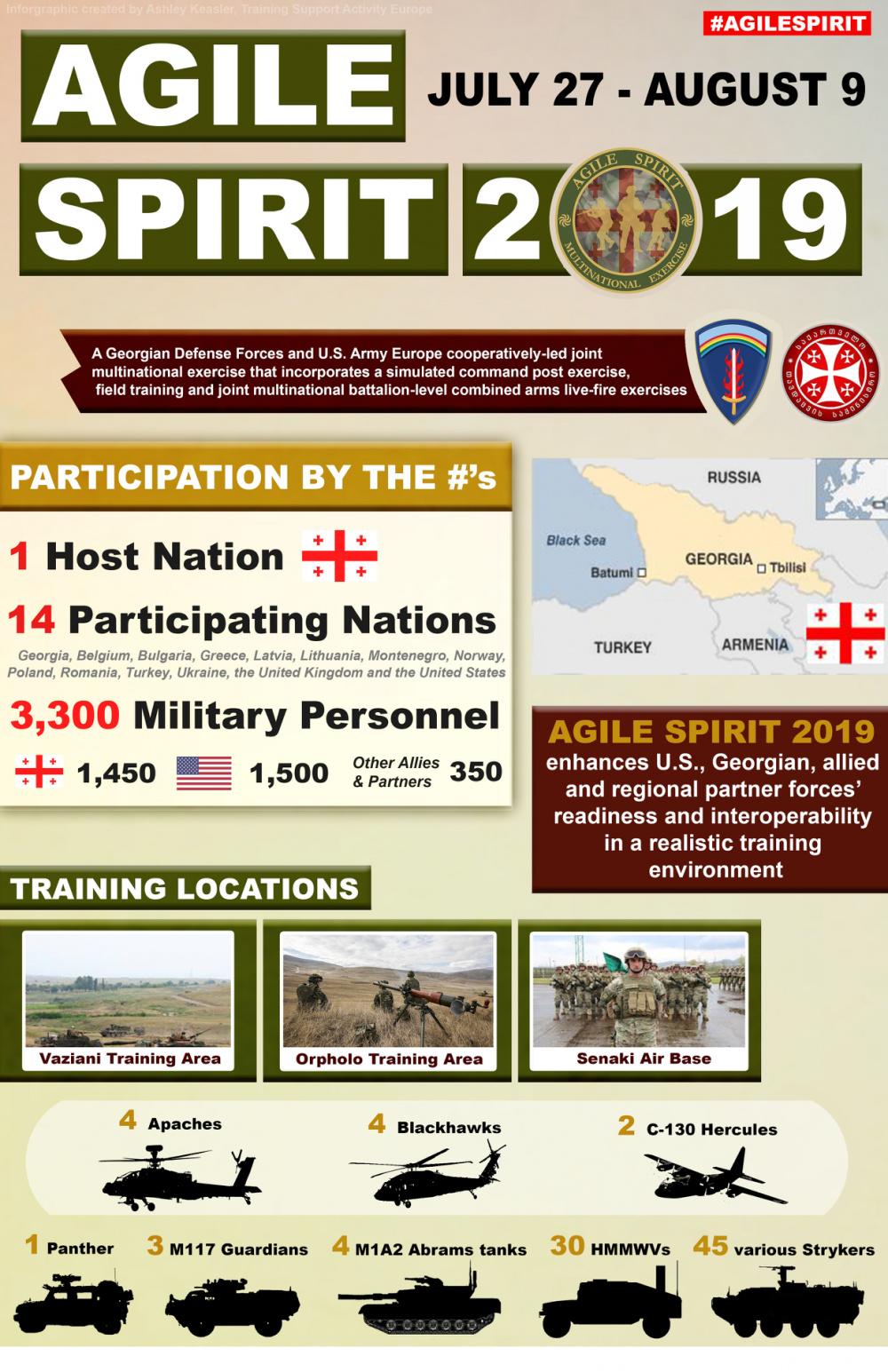 Agile Spirit Infographic