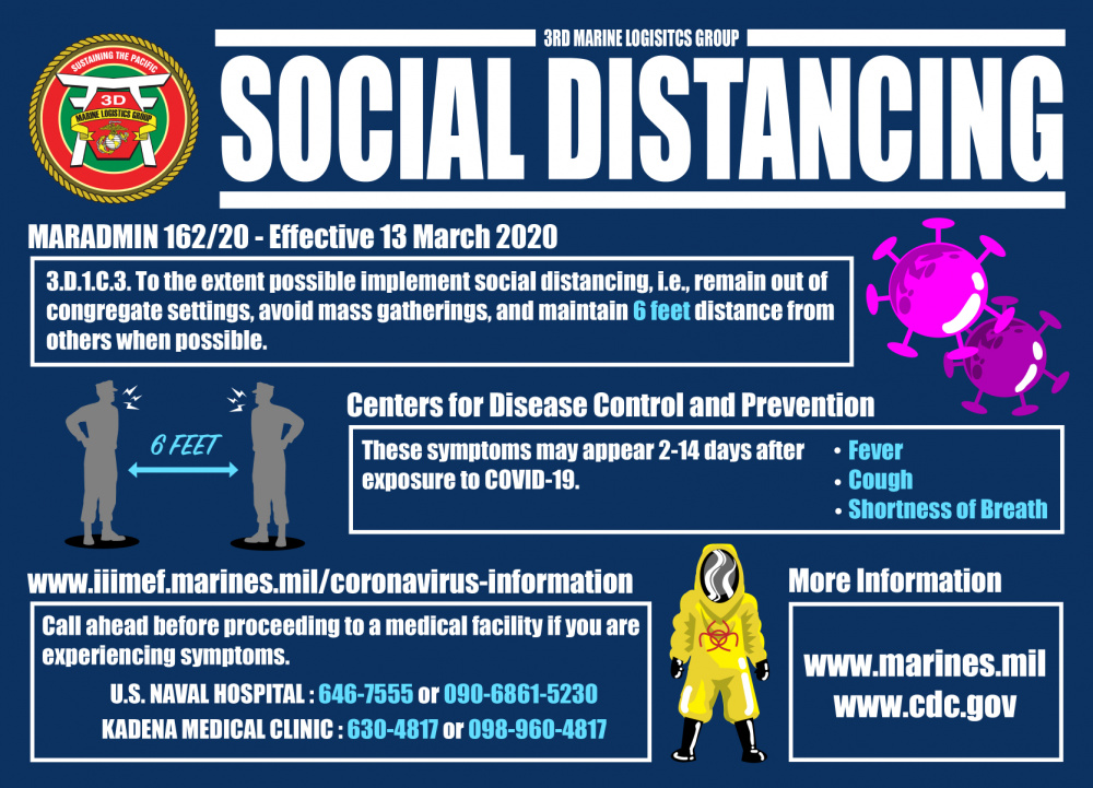 3rd MLG Social Distancing Graphic