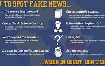 Combating Fake News