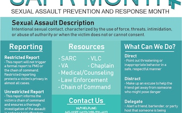 Sexual assault prevention and response month poster