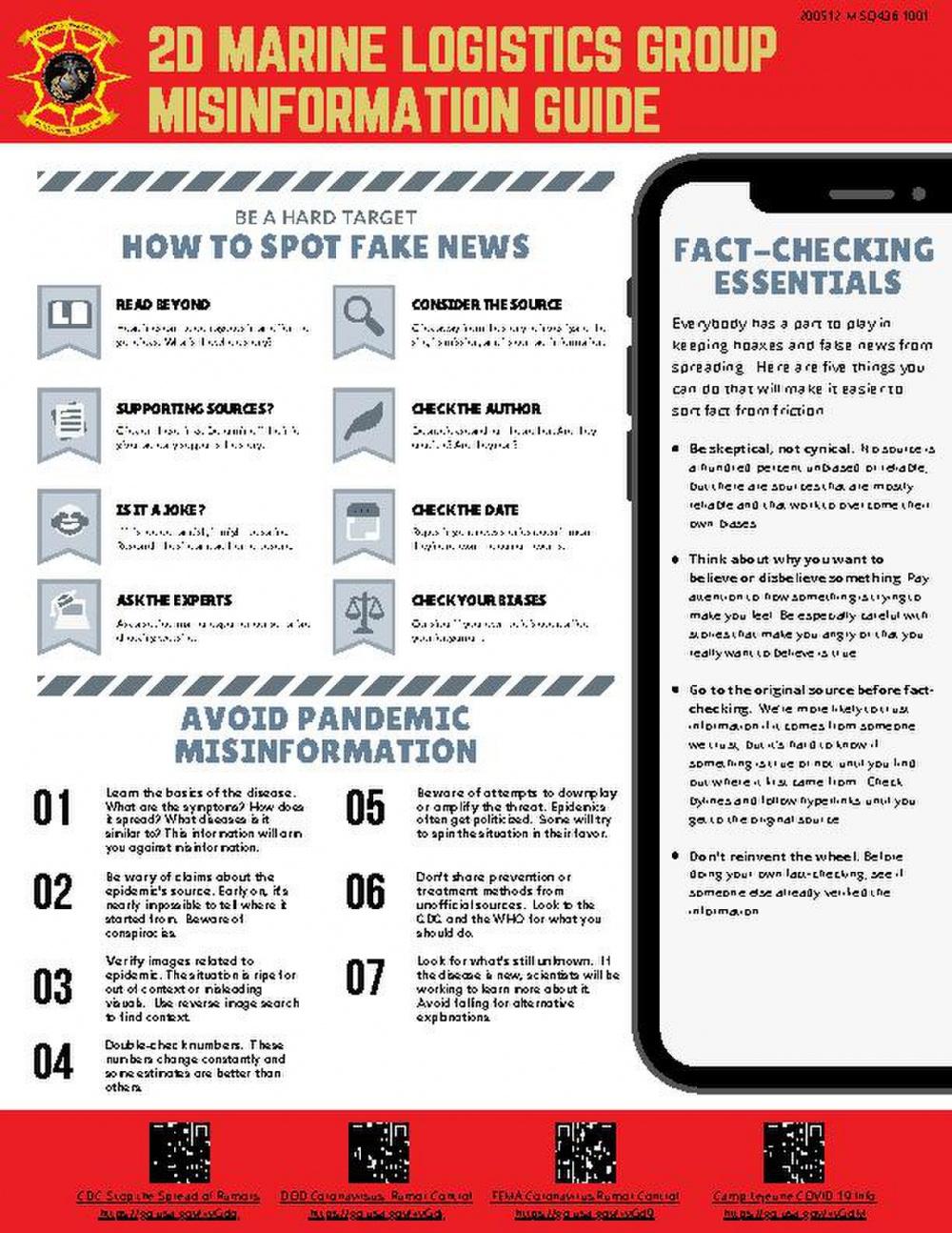 Coronavirus Misinformation Guide