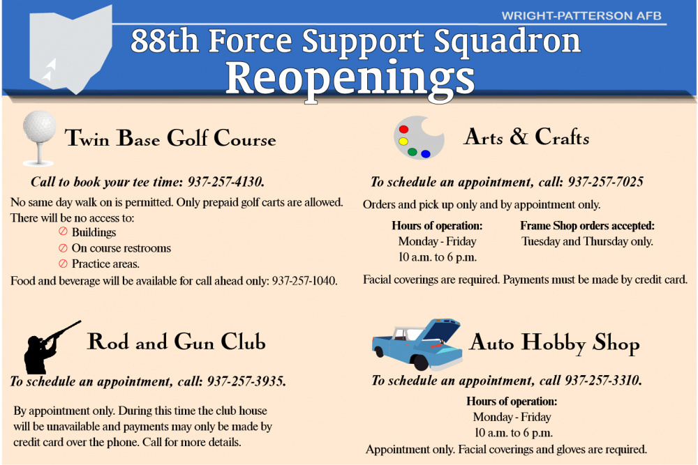 WPAFB FSS Reopening Graphics
