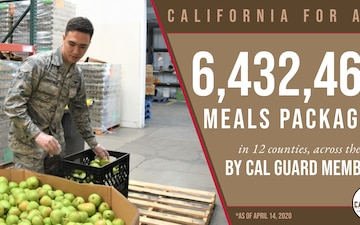 Cal Guard distributes 6.4 millions meals during COVID-19 pandemic