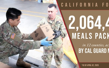 Cal Guard distributes more than 2 million meals during pandemic