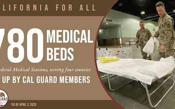 Cal Guard sets up medical beds at facilities across the state