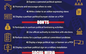 Political Activity for Service Members Infographic