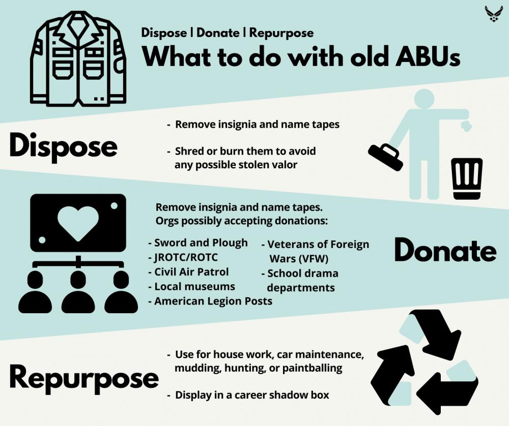 ABU Disposal