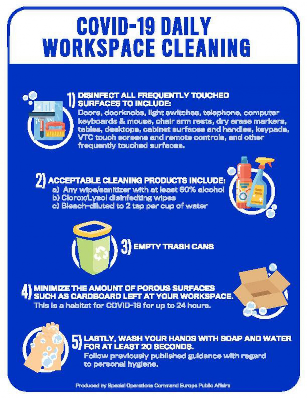 COVID-19 Daily Workspace Cleaning