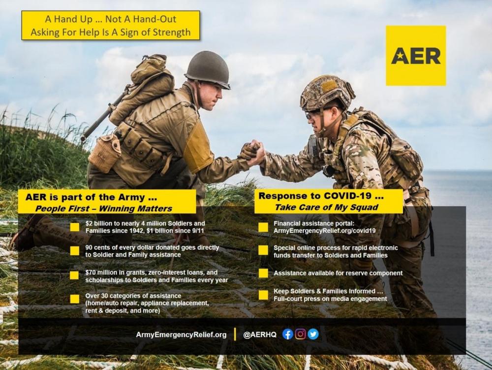 AER Graphic