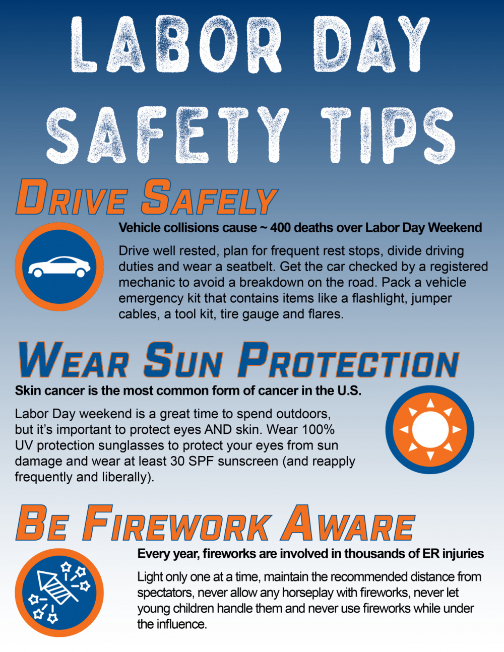 Labor Day Safety Tips