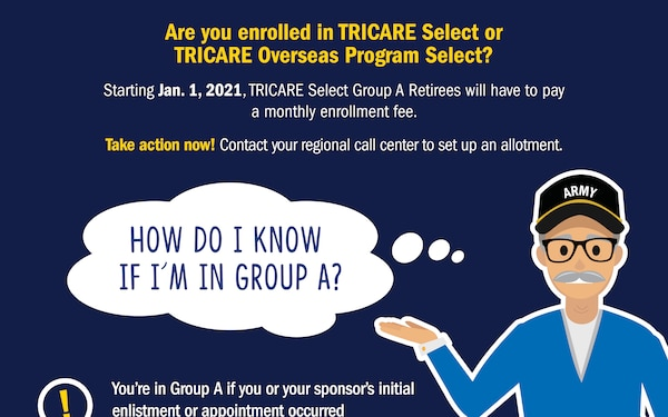 New TRICARE Select Fees for Group A Retirees: How Do I Know if I'm in Group A?