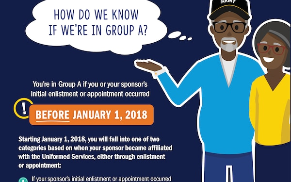 New TRICARE Select Fees for Group A Retirees: How Do We Know if we're in Group A?
