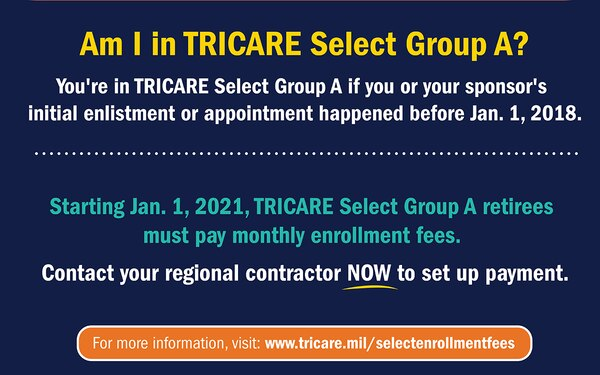 2021 TRICARE Select Enrollment Fees: Am I in Group A?