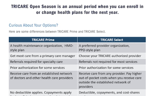 Open Season: Know your Options - TRICARE Prime and Select