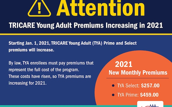 Attention: TRICARE Young Adult Premiums Increasing in 2021