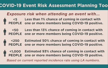 COVID-19 Event Planning Graphic