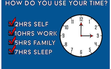 How Do You Use Your Time?