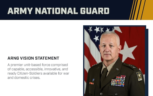 National Guard Command Posters