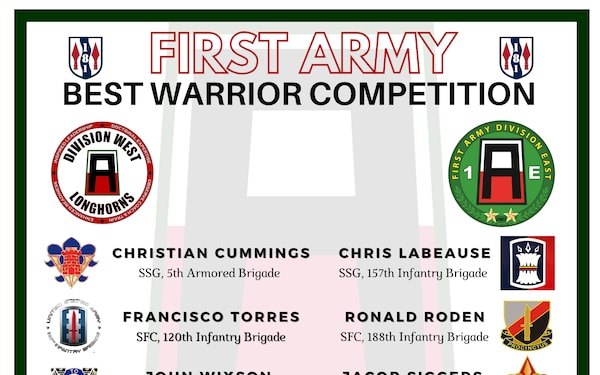 First Army Best Warrior Competition