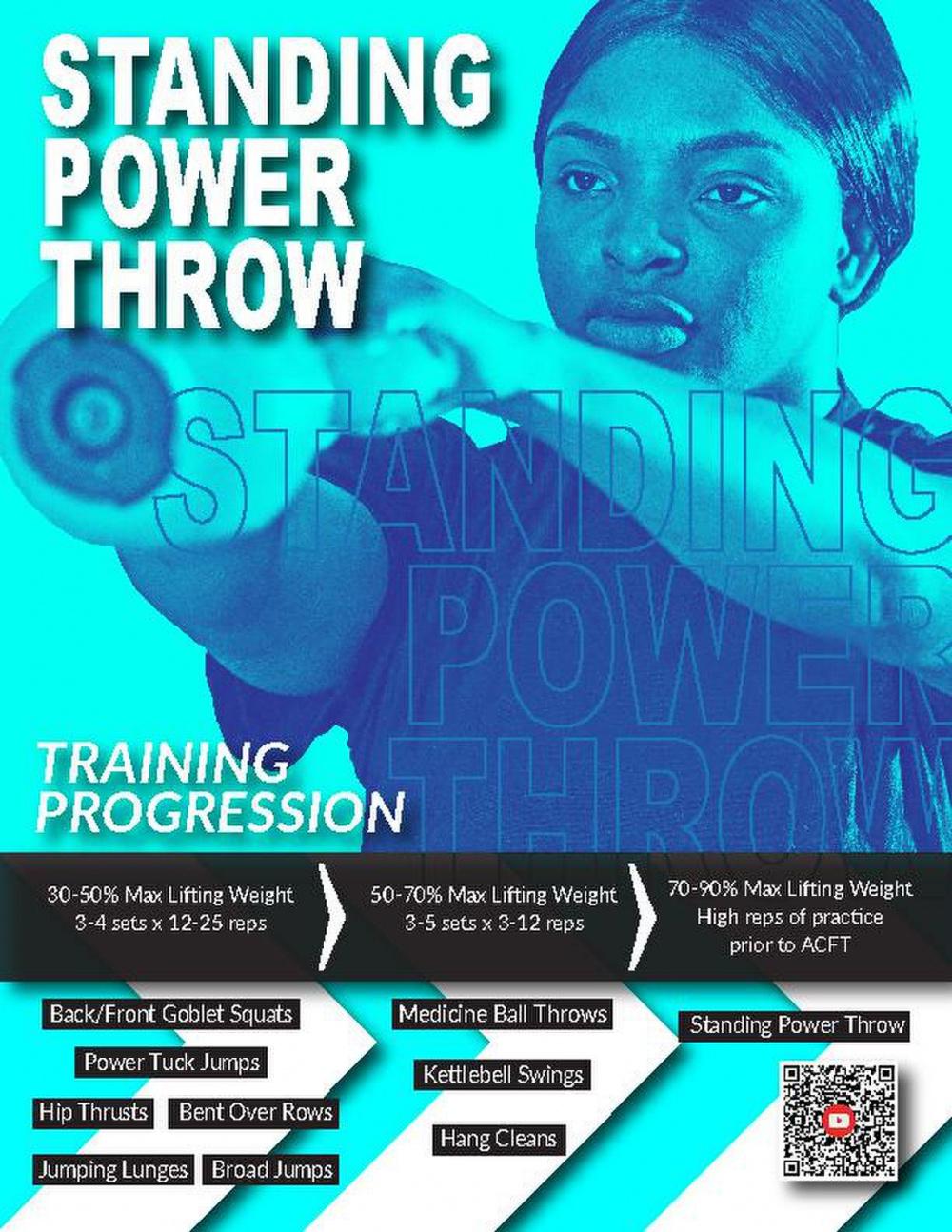 IMCOM-E ACFT Training Progression