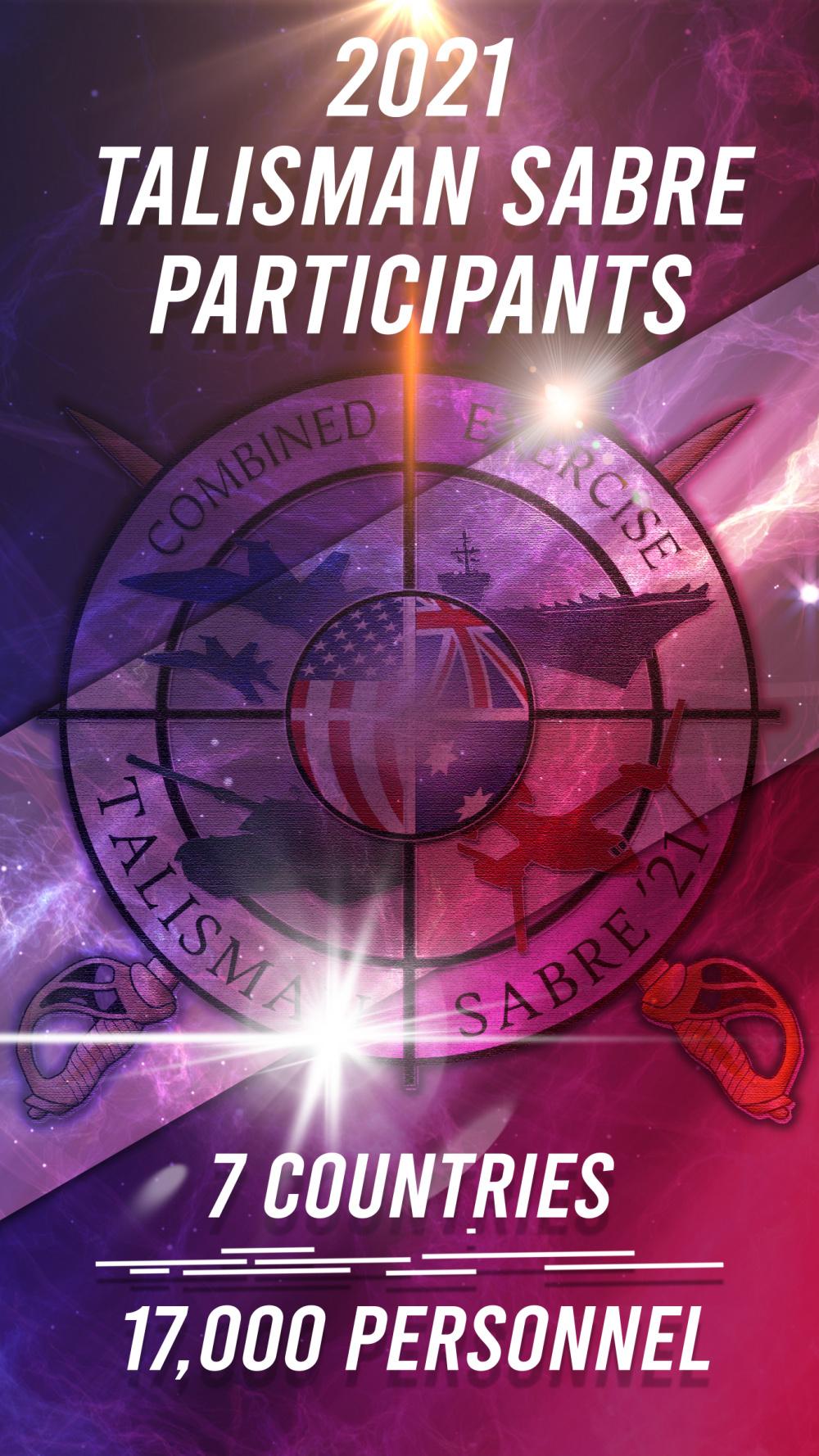 Talisman Sabre 21 Info Graphic