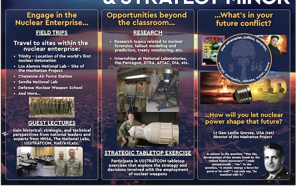 Nuclear Weapons & Strategy Minor