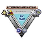 Network Integration Evaluation
